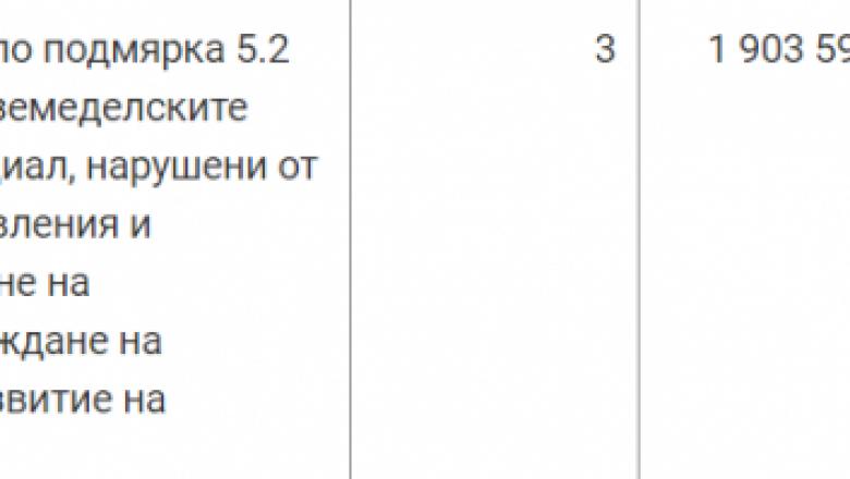 Само трима желаещи за финансиране по подмярка 5.2