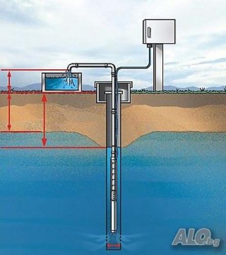 Геофизично проучване,и сондаж за вода; - Снимка 4